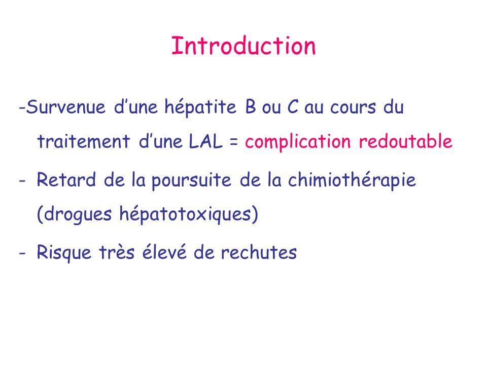 Introduction -Survenue d'une hépatite B ou C au cours du traitement d'une LAL = complication redoutable.