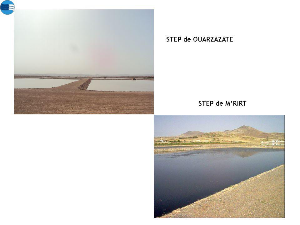 STEP de OUARZAZATE STEP de M'RIRT