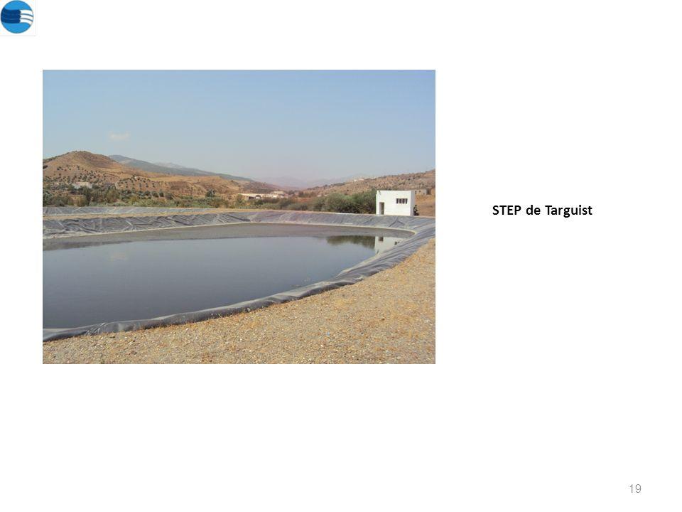 STEP de Targuist