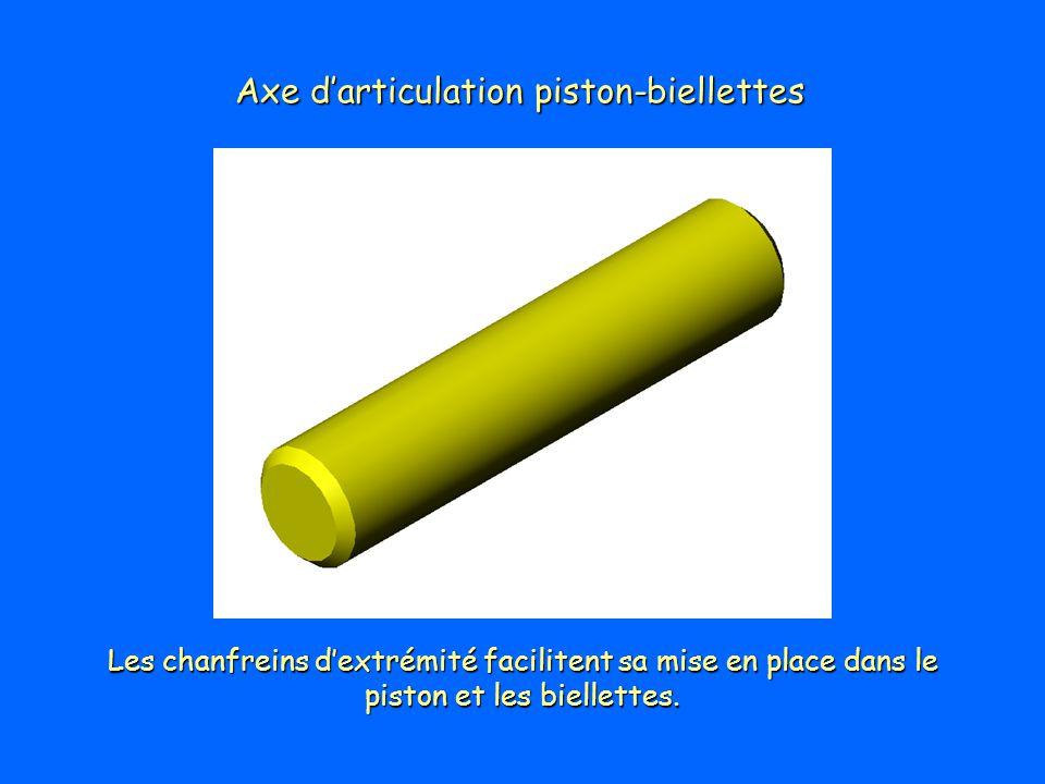 Axe d'articulation piston-biellettes
