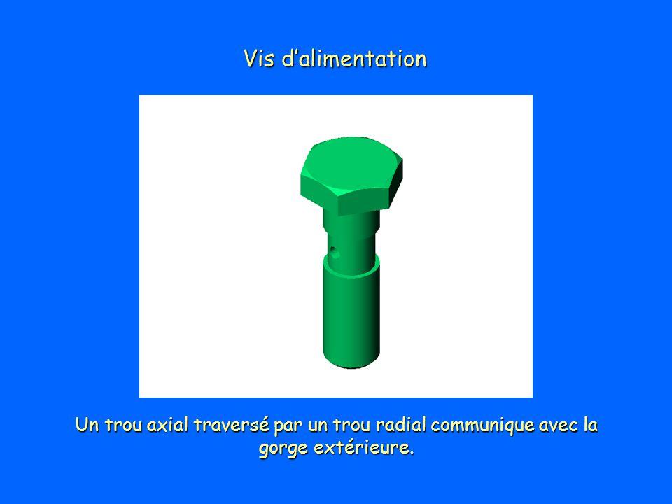 Vis d'alimentation Un trou axial traversé par un trou radial communique avec la gorge extérieure.