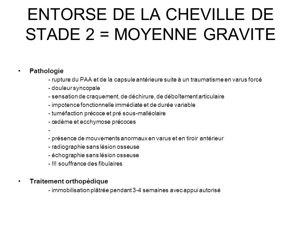 ENTORSE DE LA CHEVILLE DE STADE 2 = MOYENNE GRAVITE