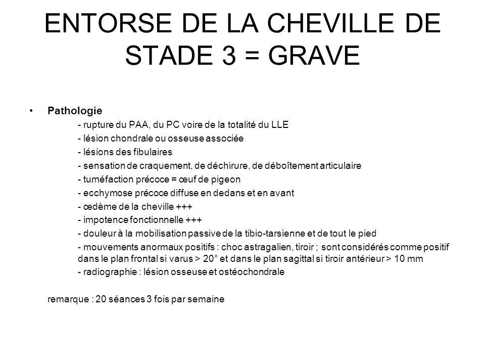 ENTORSE DE LA CHEVILLE DE STADE 3 = GRAVE