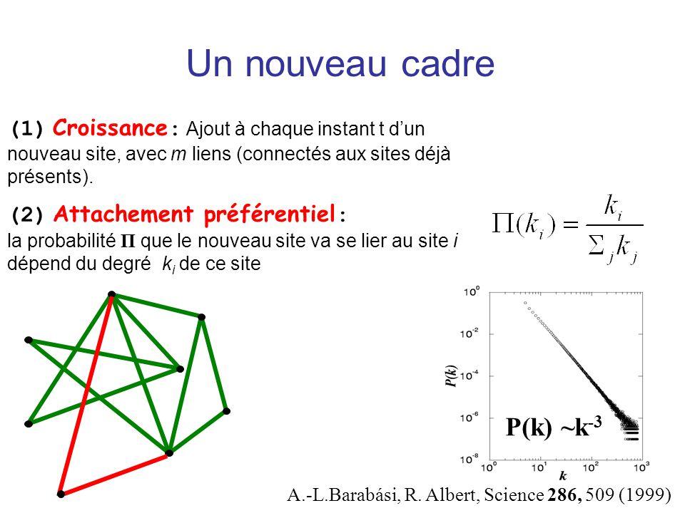 Un nouveau cadre P(k) ~k-3