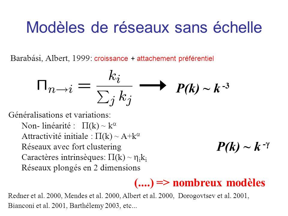 Modèles de réseaux sans échelle