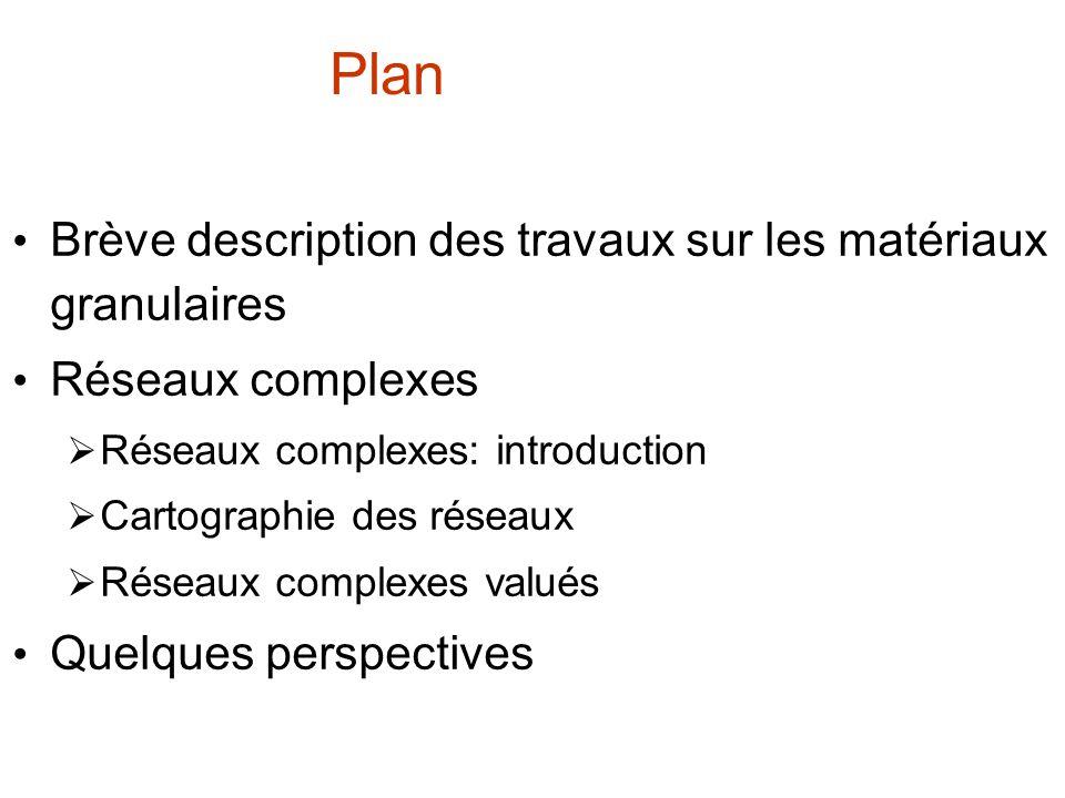 Plan Brève description des travaux sur les matériaux granulaires