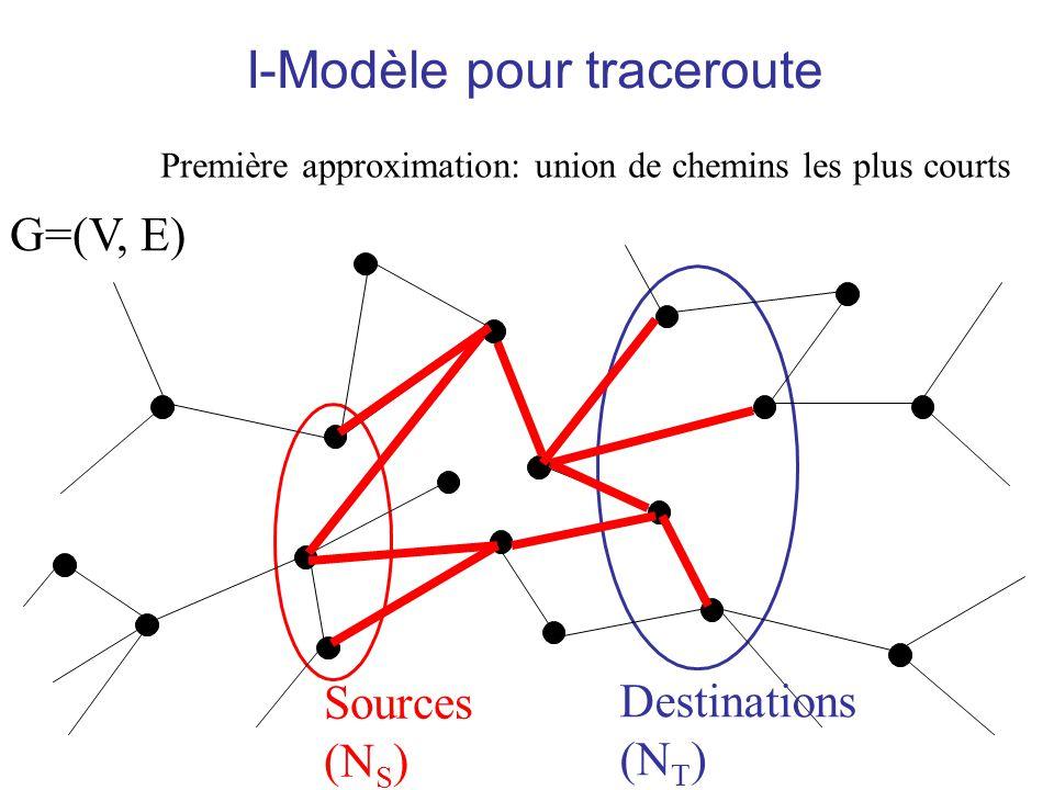 I-Modèle pour traceroute