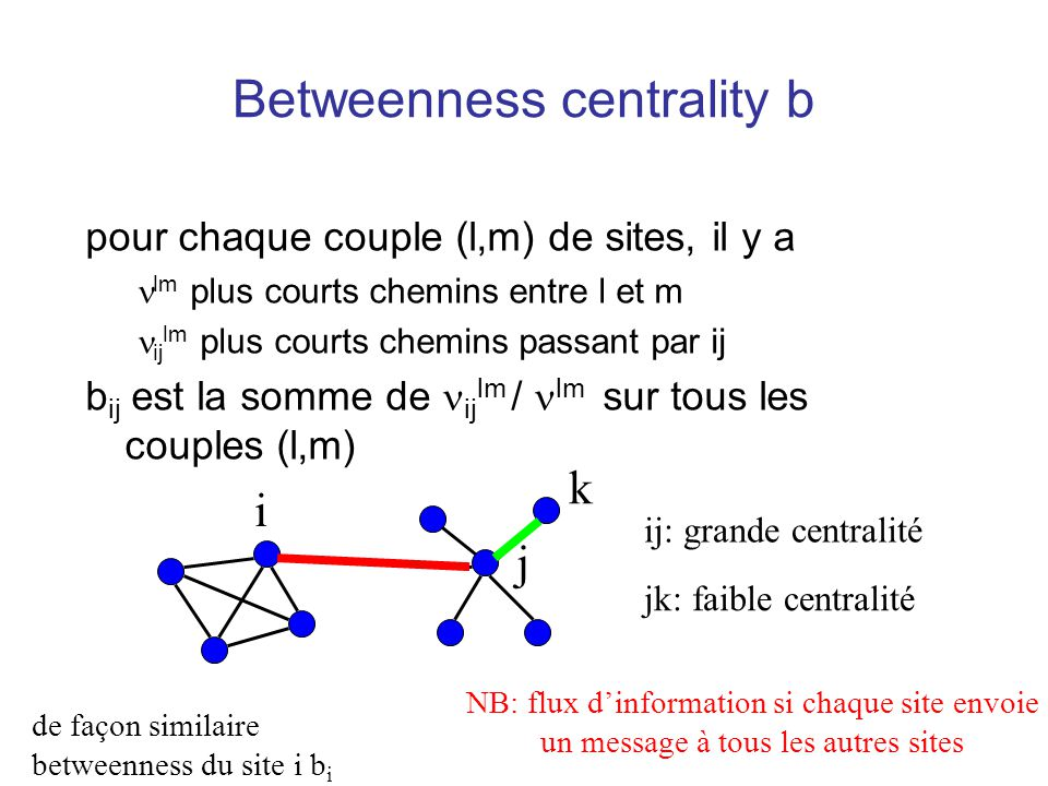 Betweenness centrality b