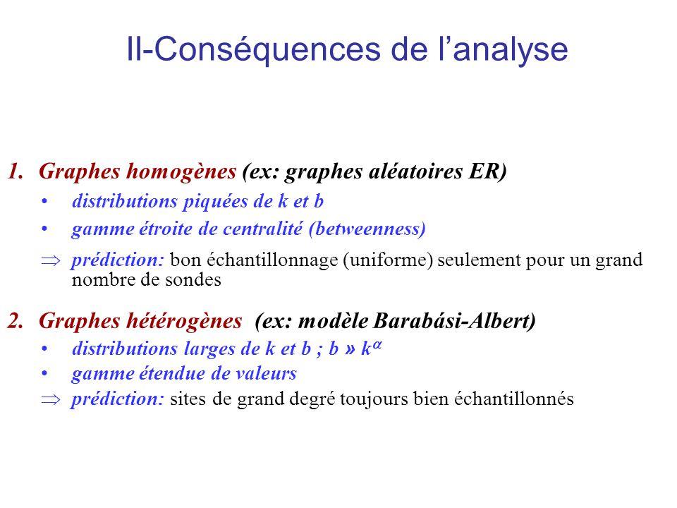 II-Conséquences de l'analyse