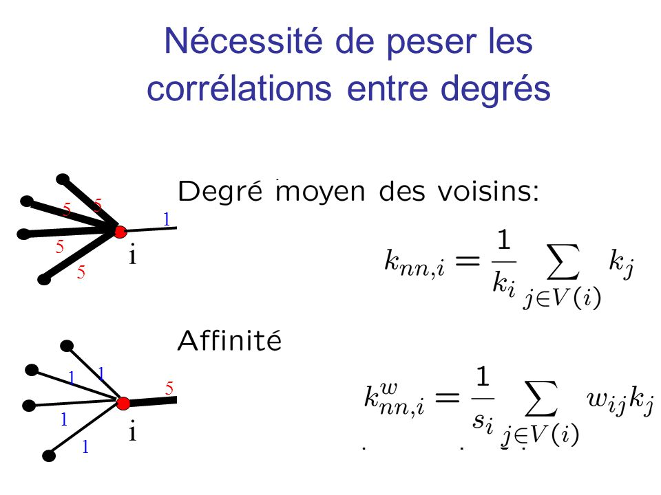 Nécessité de peser les corrélations entre degrés
