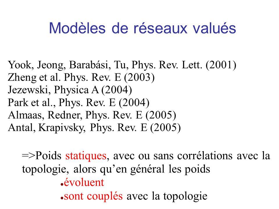 Modèles de réseaux valués