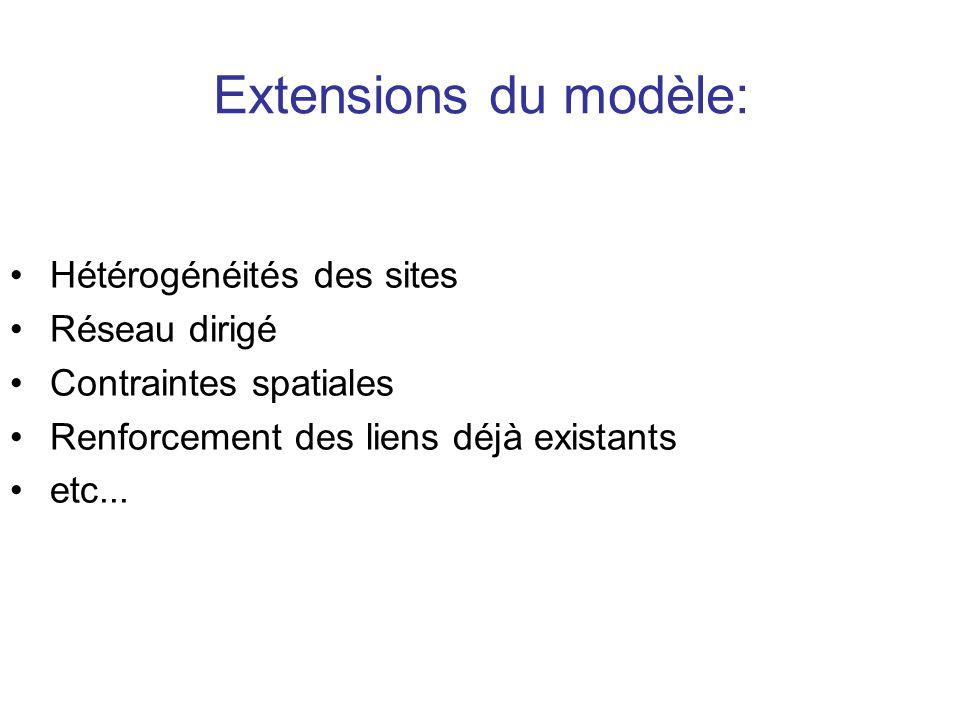 Extensions du modèle: Hétérogénéités des sites Réseau dirigé