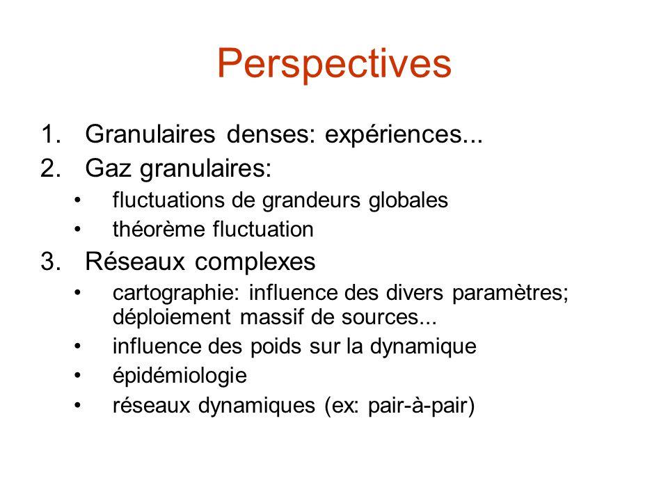 Perspectives Granulaires denses: expériences... Gaz granulaires: