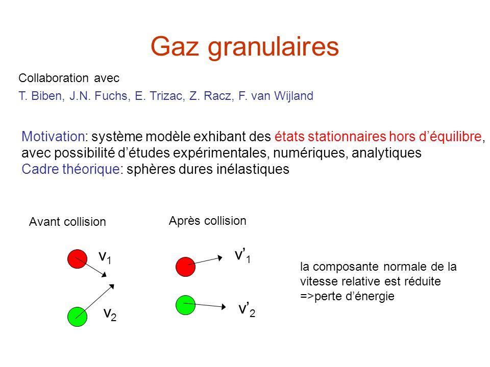 Gaz granulaires v1 v'1 v'2 v2