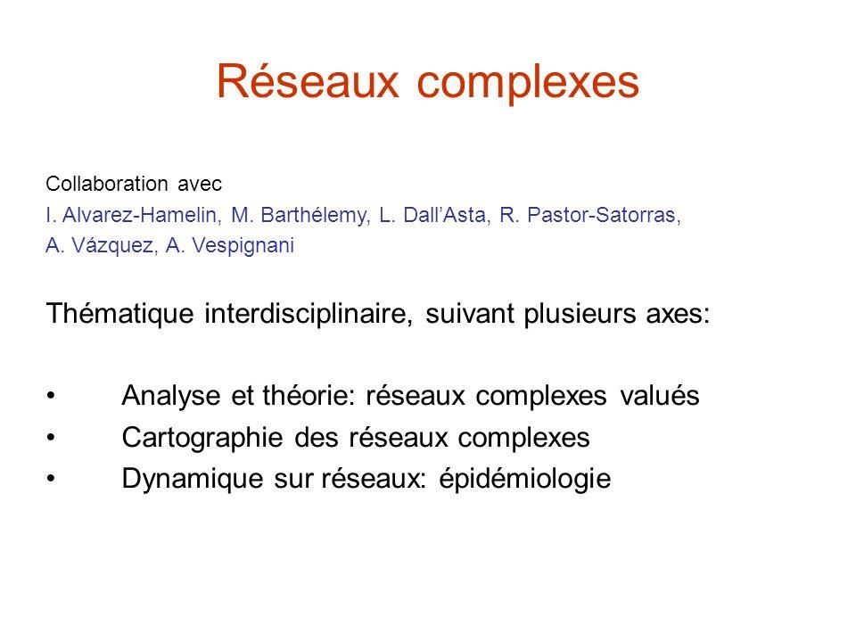 Réseaux complexes Collaboration avec. I. Alvarez-Hamelin, M. Barthélemy, L. Dall'Asta, R. Pastor-Satorras,