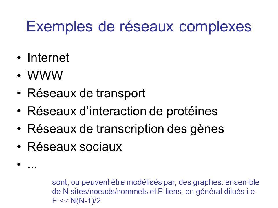 Exemples de réseaux complexes