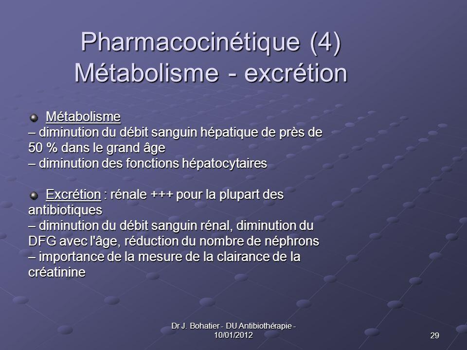 Pharmacocinétique (4) Métabolisme - excrétion