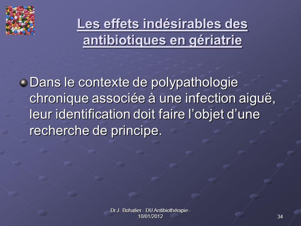 Les effets indésirables des antibiotiques en gériatrie