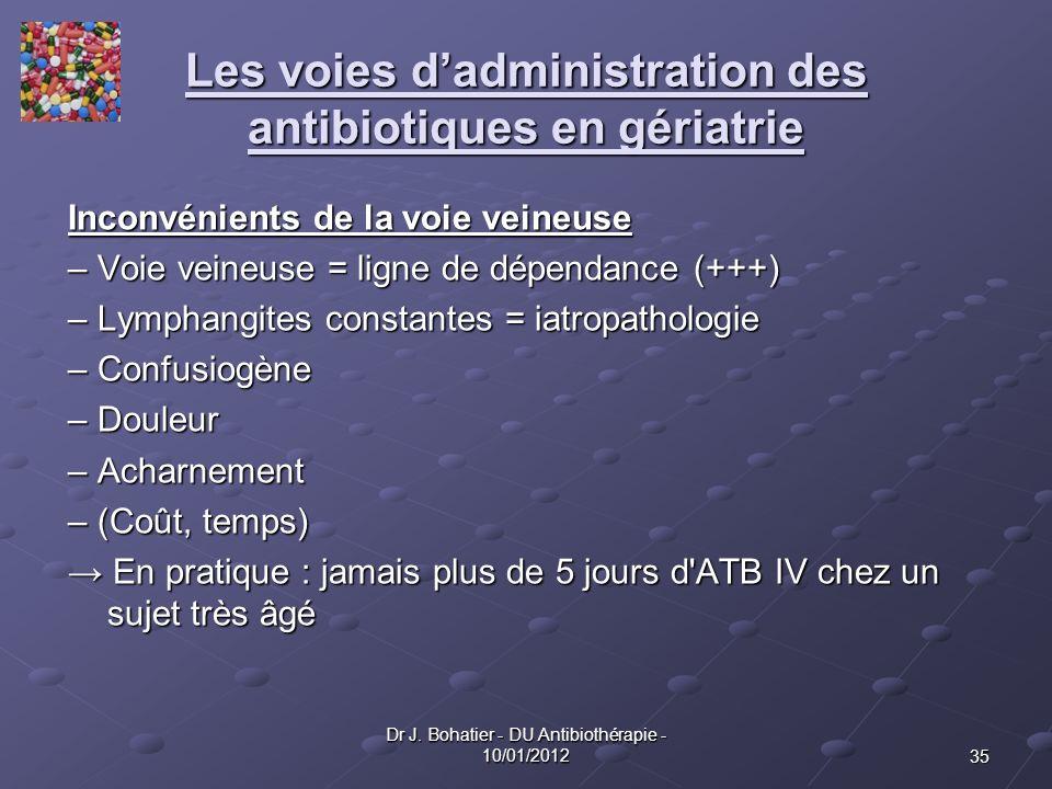 Les voies d'administration des antibiotiques en gériatrie