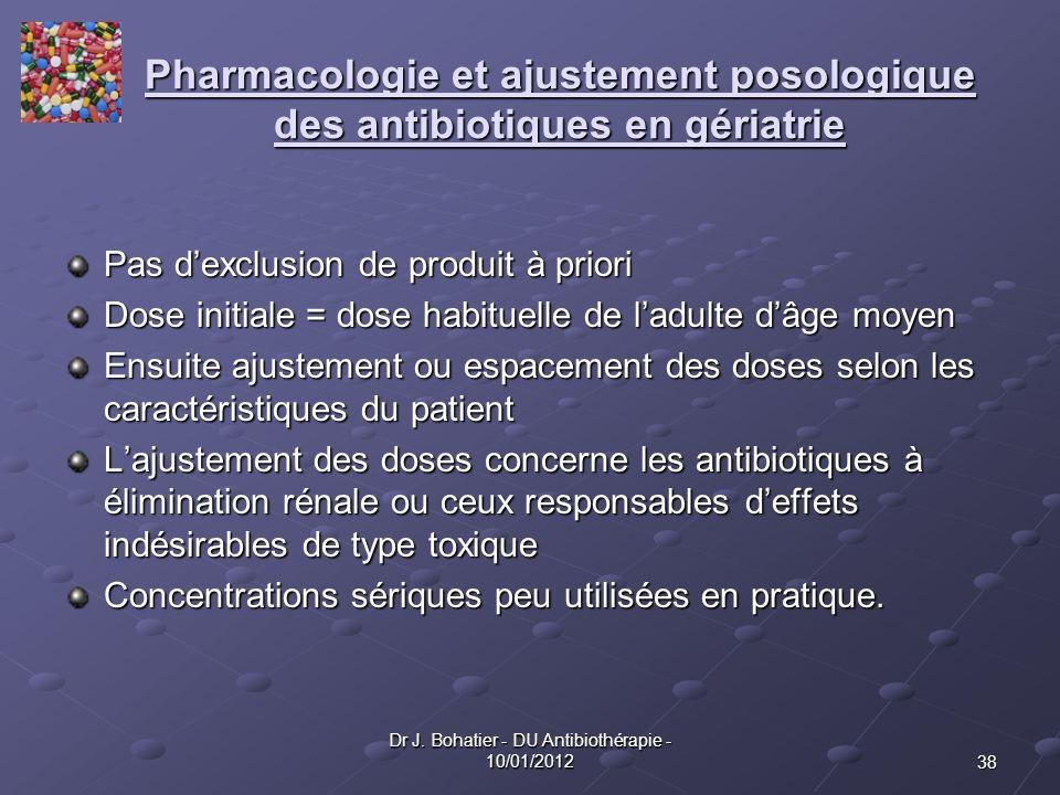 Pharmacologie et ajustement posologique des antibiotiques en gériatrie