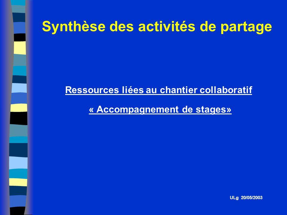 Synthèse des activités de partage