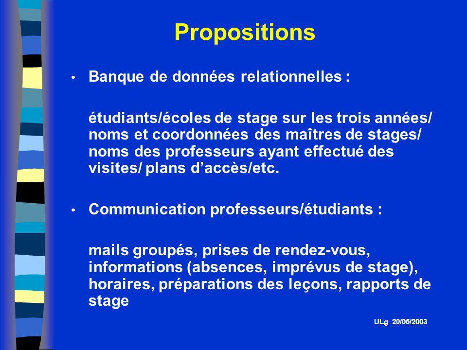 Propositions Banque de données relationnelles :