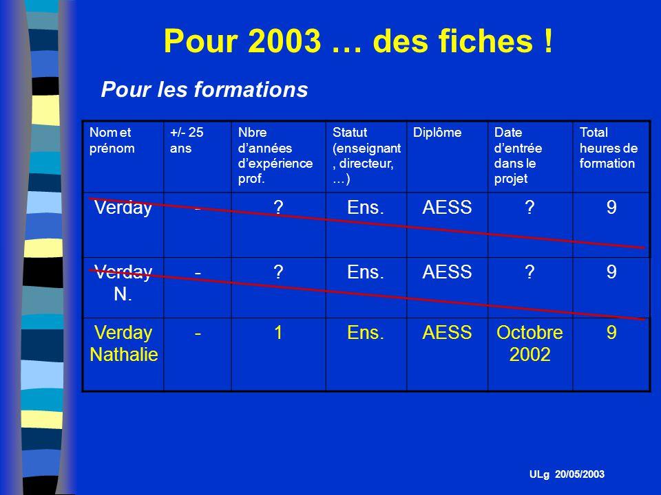 Pour 2003 … des fiches ! Pour les formations Verday - Ens. AESS 9