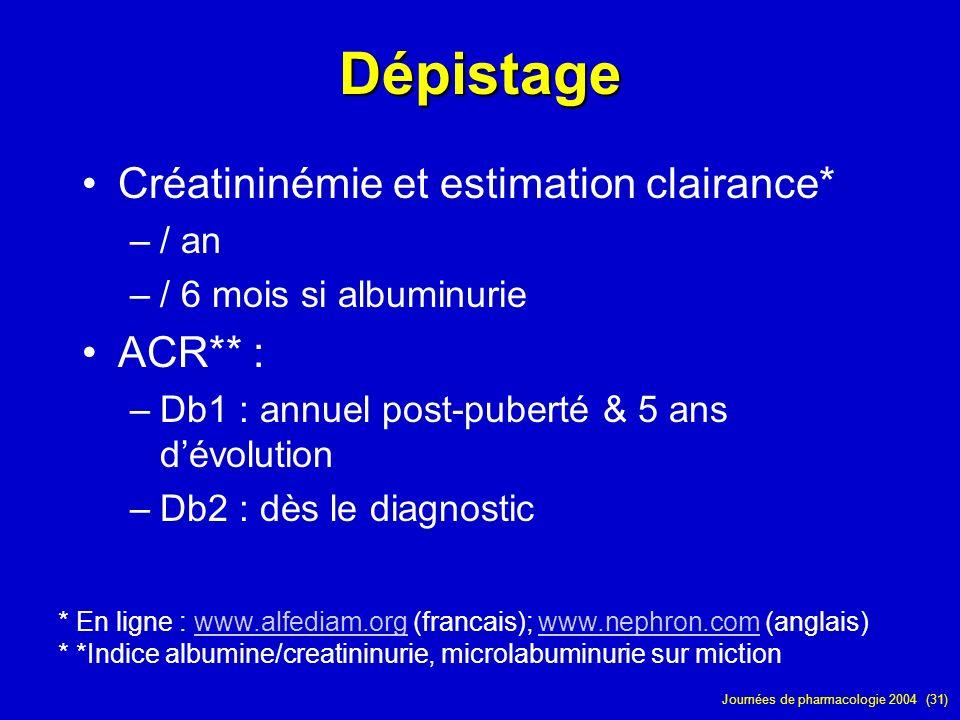 Dépistage Créatininémie et estimation clairance* ACR** : / an