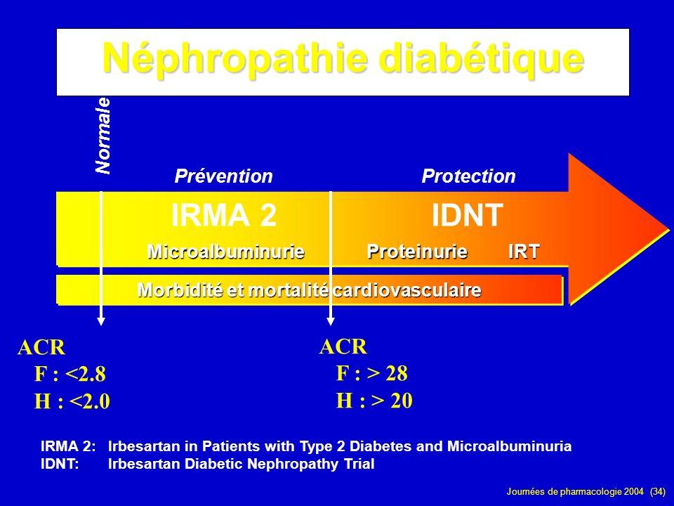 Néphropathie diabétique
