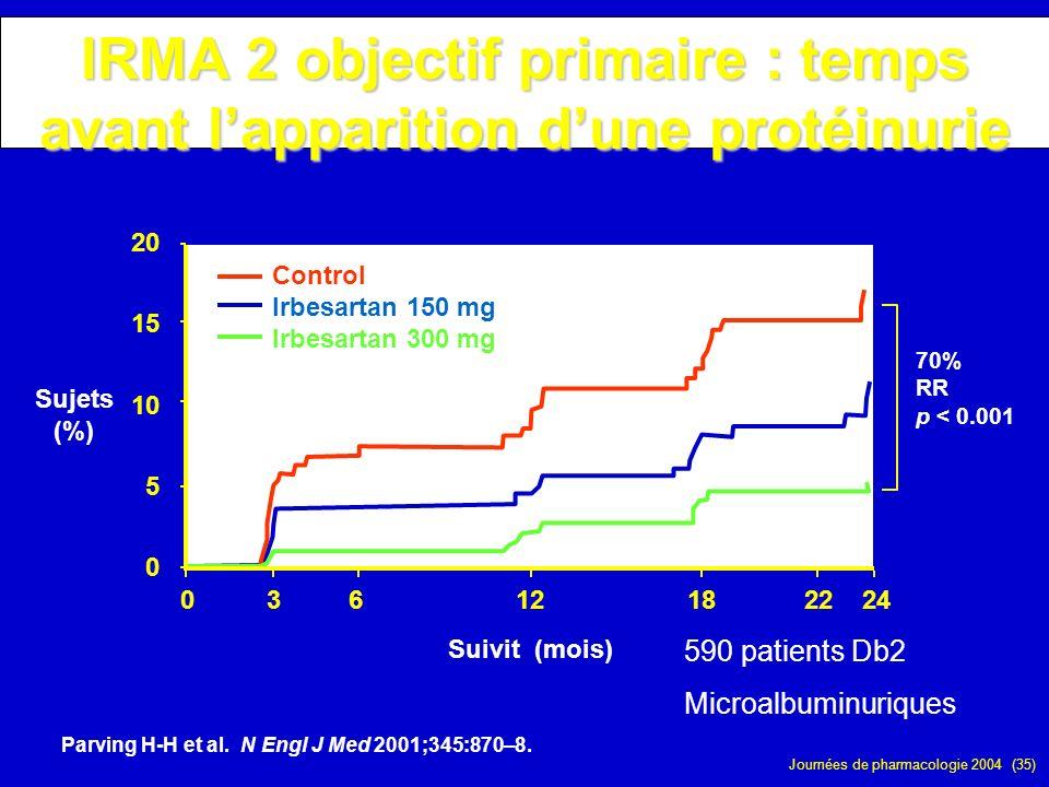 IRMA 2 objectif primaire : temps avant l'apparition d'une protéinurie