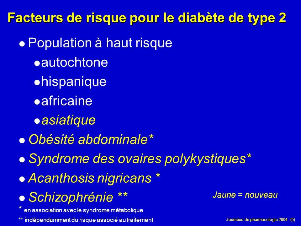 Facteurs de risque pour le diabète de type 2