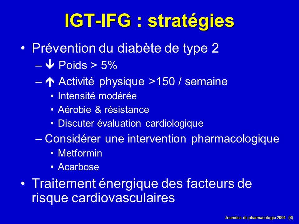 IGT-IFG : stratégies Prévention du diabète de type 2