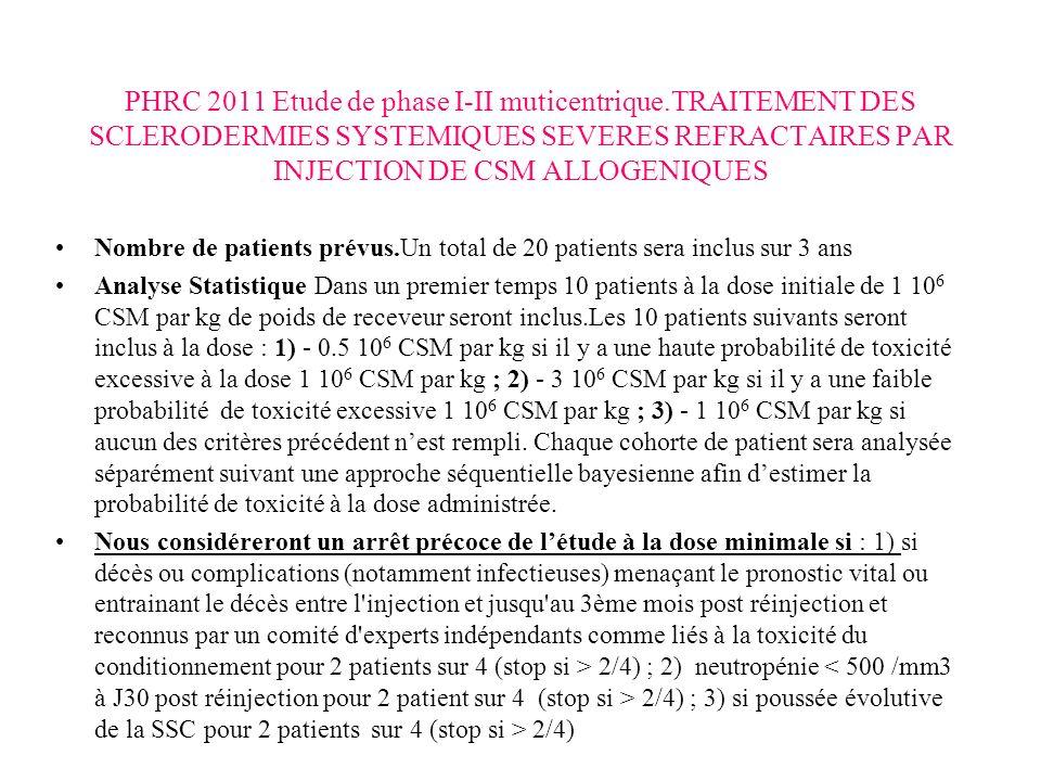 PHRC 2011 Etude de phase I-II muticentrique