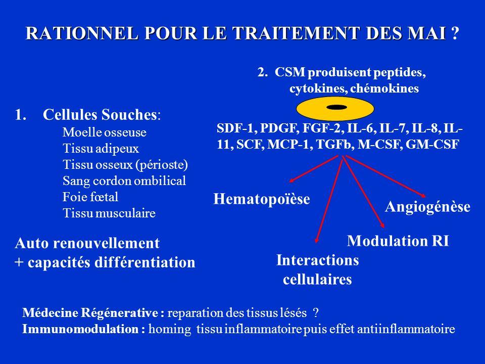 RATIONNEL POUR LE TRAITEMENT DES MAI