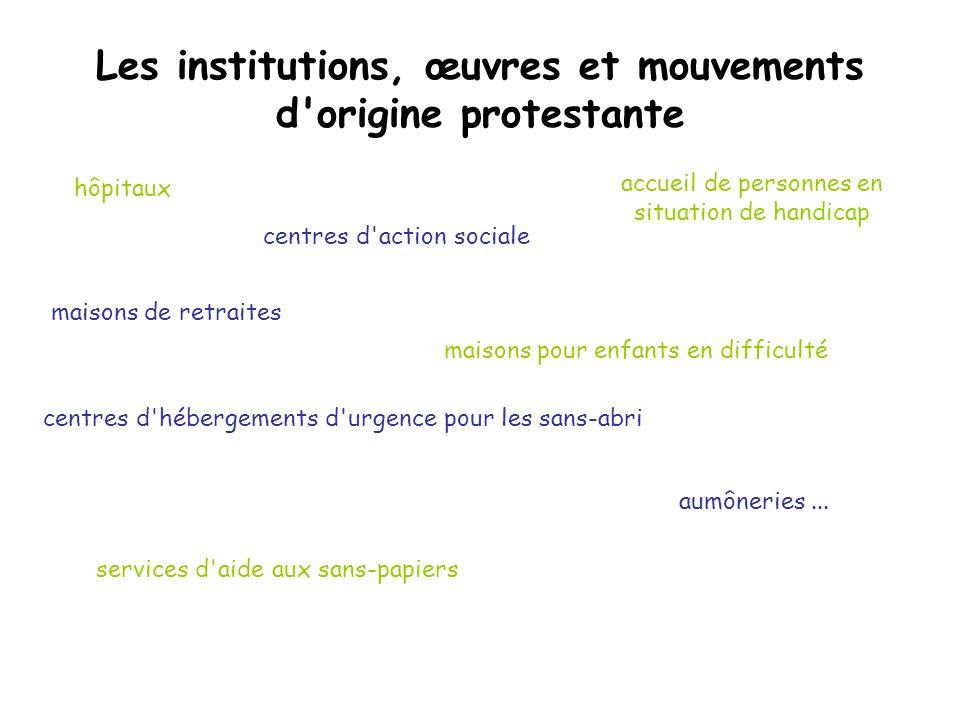 Les institutions, œuvres et mouvements d origine protestante