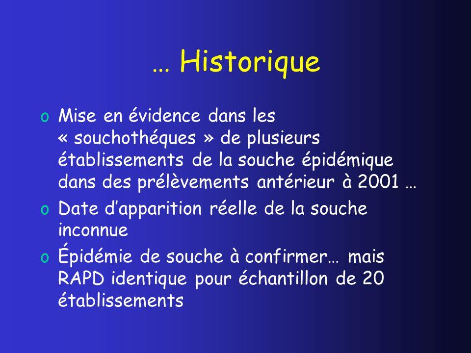 … Historique Mise en évidence dans les « souchothéques » de plusieurs établissements de la souche épidémique dans des prélèvements antérieur à 2001 …