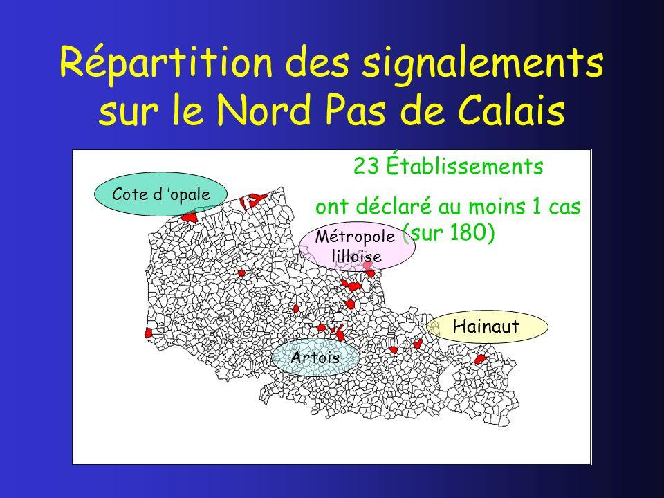 Répartition des signalements sur le Nord Pas de Calais
