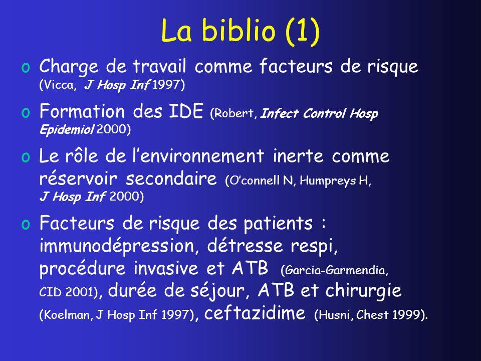 La biblio (1) Charge de travail comme facteurs de risque (Vicca, J Hosp Inf 1997) Formation des IDE (Robert, Infect Control Hosp Epidemiol 2000)