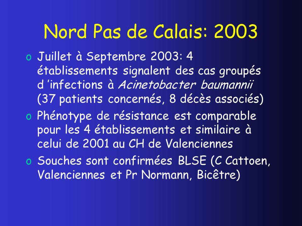 Nord Pas de Calais: 2003