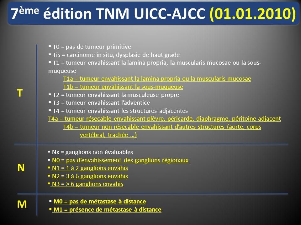 7ème édition TNM UICC-AJCC (01.01.2010)