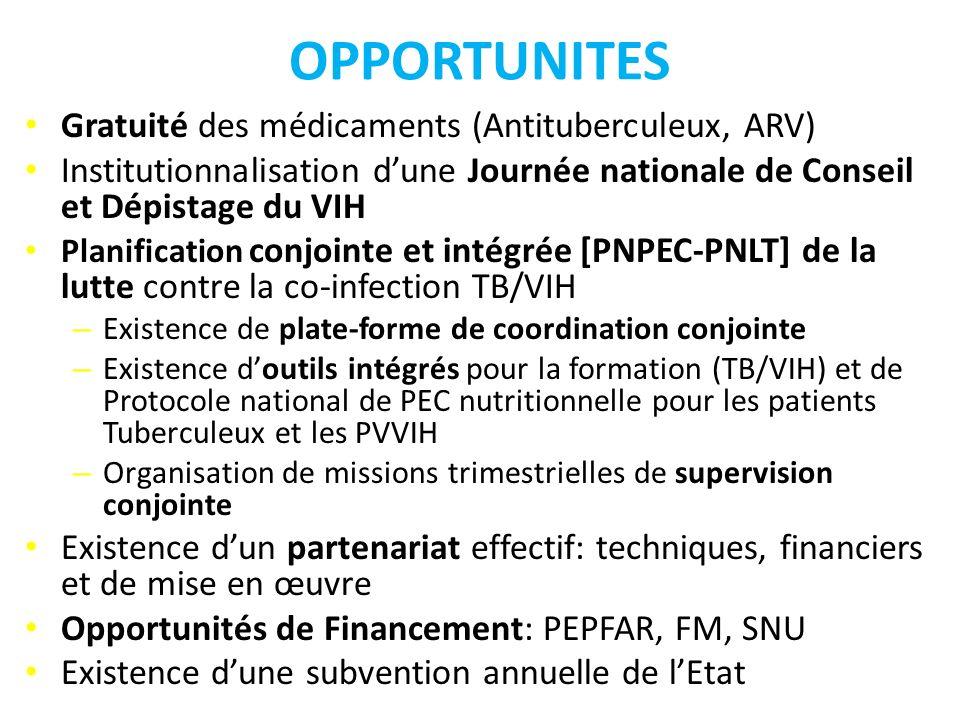 OPPORTUNITES Gratuité des médicaments (Antituberculeux, ARV)
