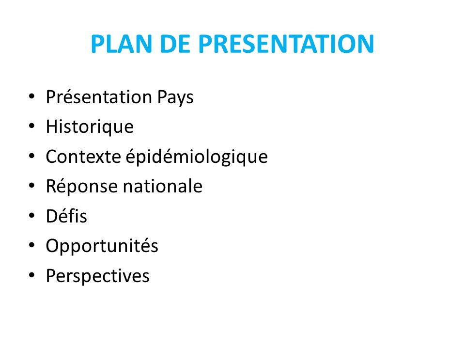 PLAN DE PRESENTATION Présentation Pays Historique