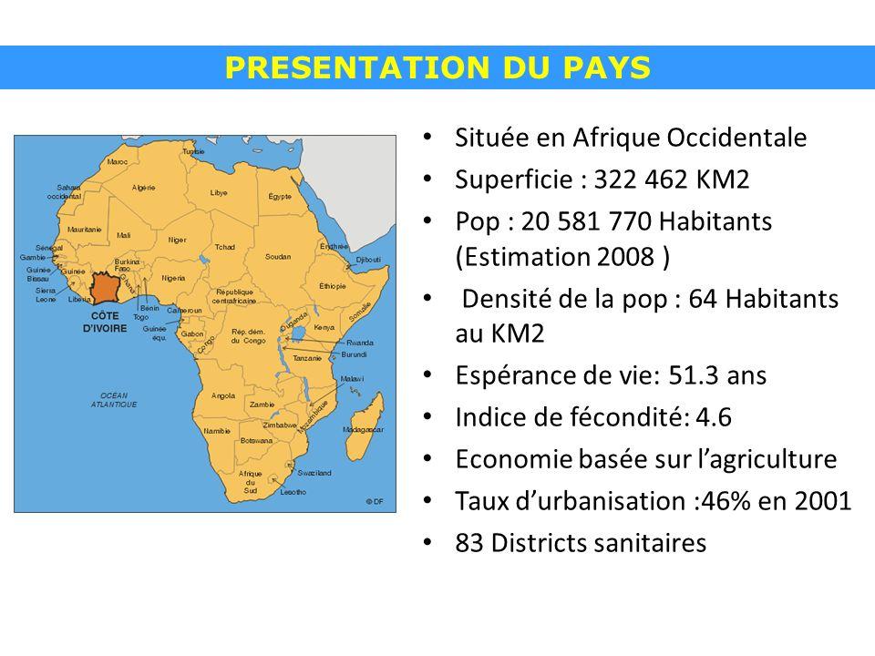 PRESENTATION DU PAYS Située en Afrique Occidentale