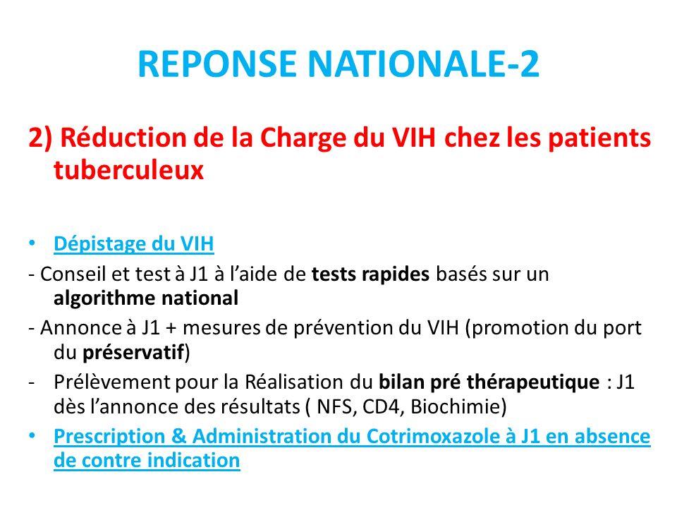 REPONSE NATIONALE-2 2) Réduction de la Charge du VIH chez les patients tuberculeux. Dépistage du VIH.