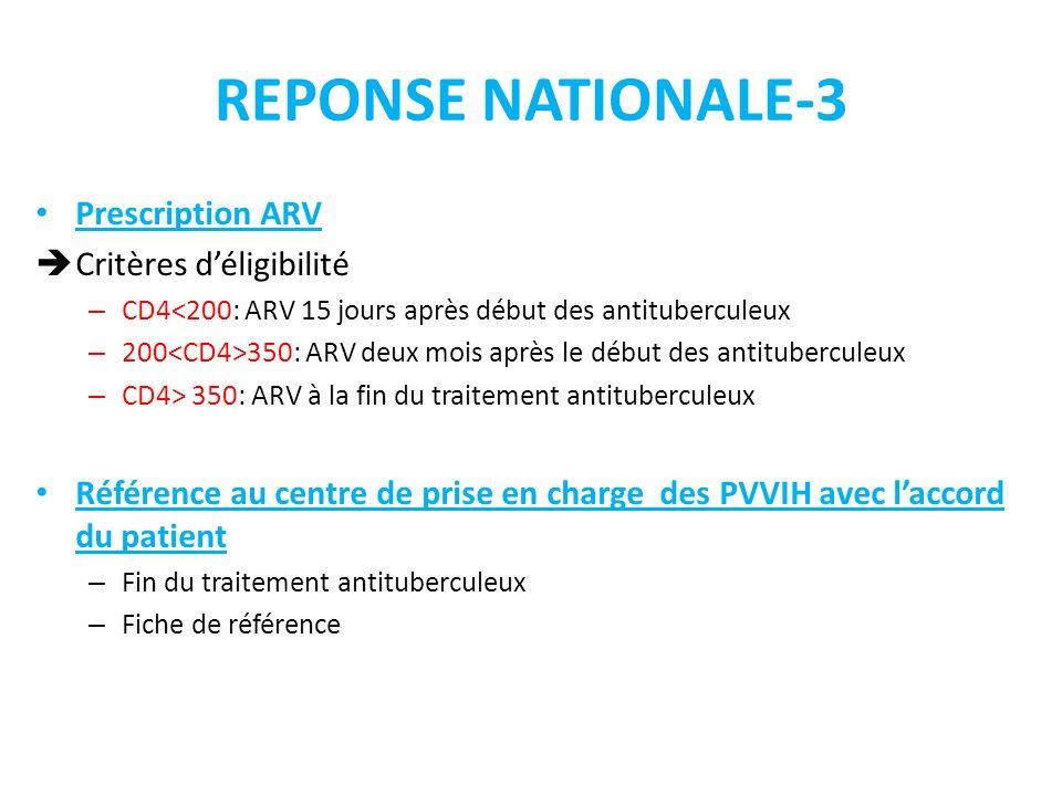 REPONSE NATIONALE-3 Prescription ARV Critères d'éligibilité