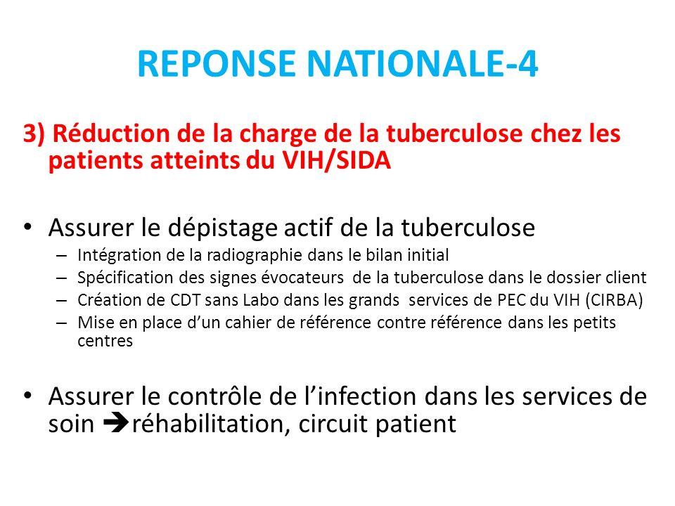 REPONSE NATIONALE-4 3) Réduction de la charge de la tuberculose chez les patients atteints du VIH/SIDA.