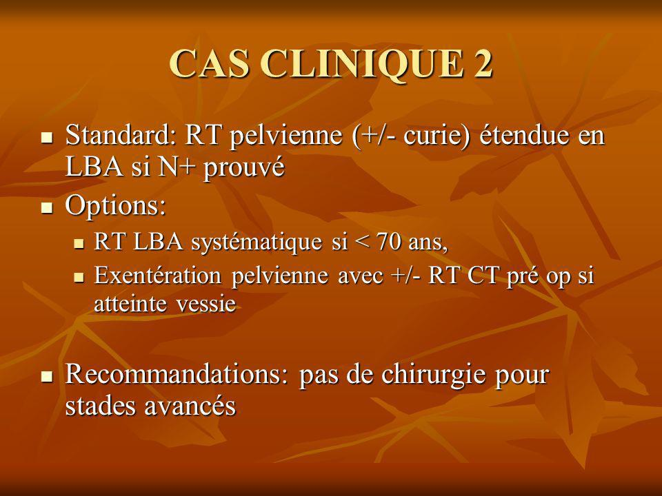CAS CLINIQUE 2 Standard: RT pelvienne (+/- curie) étendue en LBA si N+ prouvé. Options: RT LBA systématique si < 70 ans,