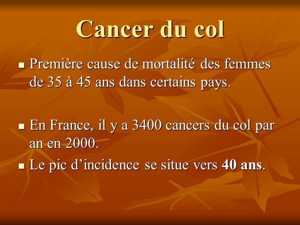 Cancer du col Première cause de mortalité des femmes de 35 à 45 ans dans certains pays. En France, il y a 3400 cancers du col par an en 2000.