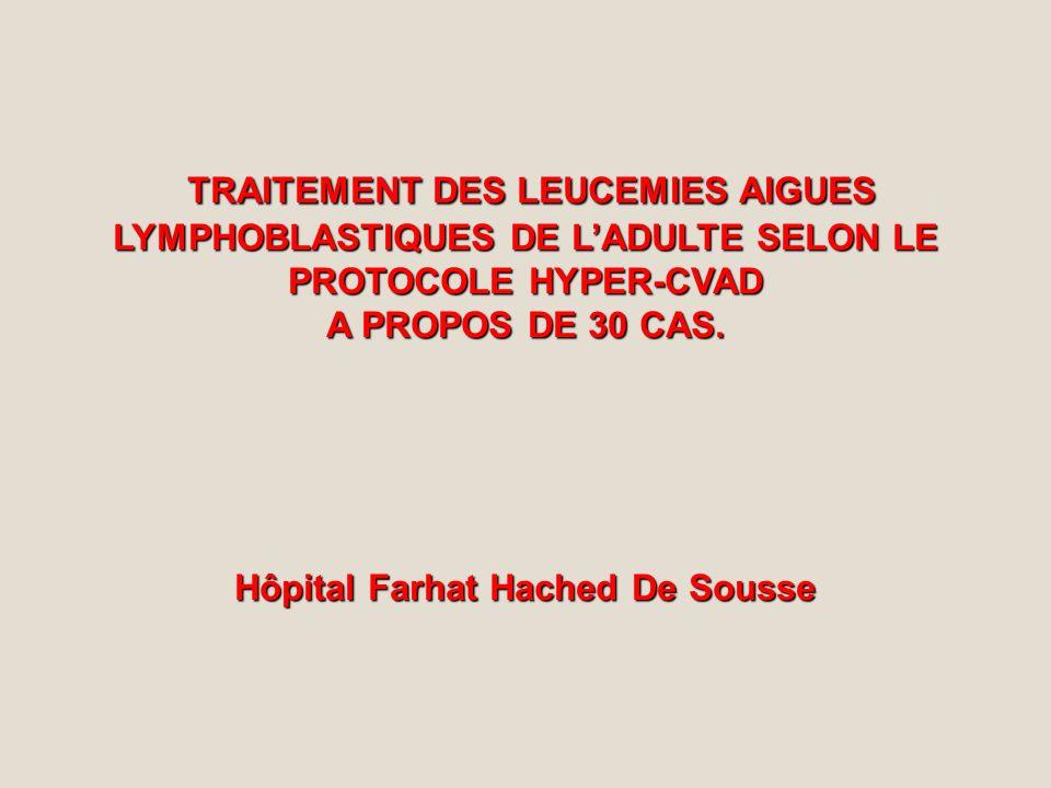 TRAITEMENT DES LEUCEMIES AIGUES LYMPHOBLASTIQUES DE L'ADULTE SELON LE PROTOCOLE HYPER-CVAD A PROPOS DE 30 CAS.