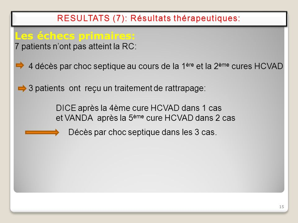 RESULTATS (7): Résultats thérapeutiques: